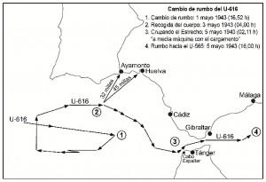Cambio-rumbo-U-616-Esquema-de-Enrique-Nielsen-página-207-300x205