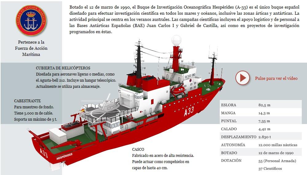 Resultado de imagen para buque polar hesprides