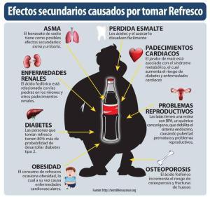 Coca-Cola-100-anos-enfermando-a-la-gente