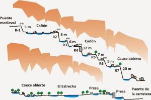 El cañón de Wandrass